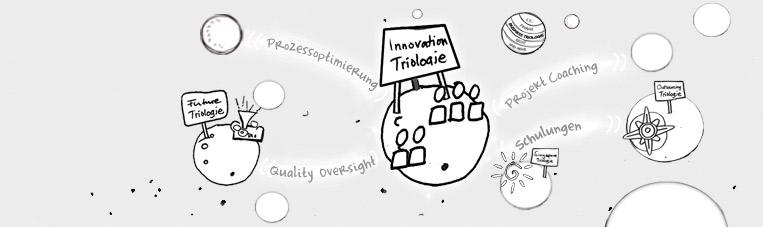 INNOVATION-Triologie-3